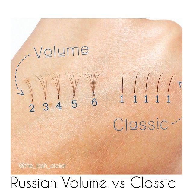 Master training Russian Volume bij Nataliya Morozova